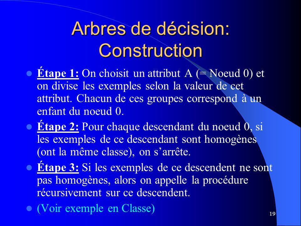 Arbres de décision: Construction