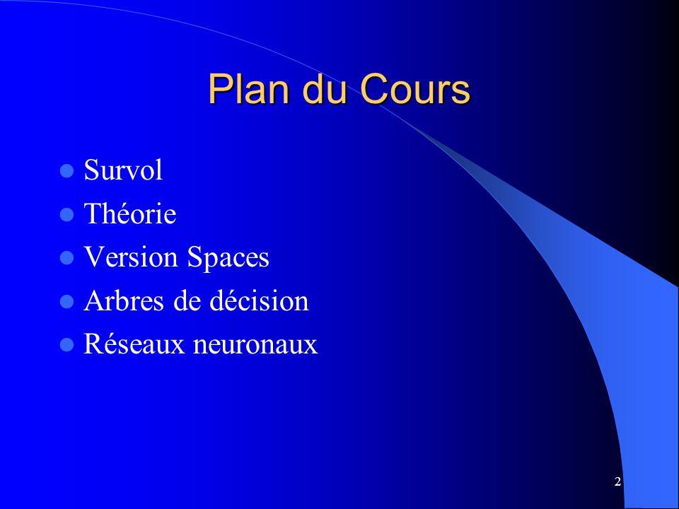 Plan du Cours Survol Théorie Version Spaces Arbres de décision