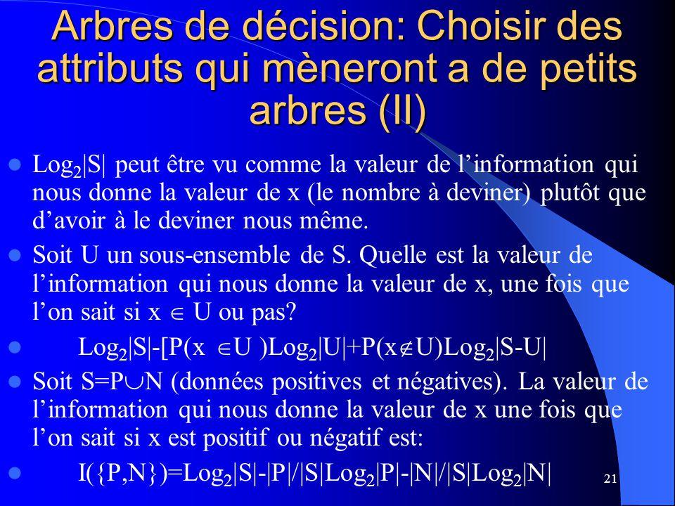 Arbres de décision: Choisir des attributs qui mèneront a de petits arbres (II)