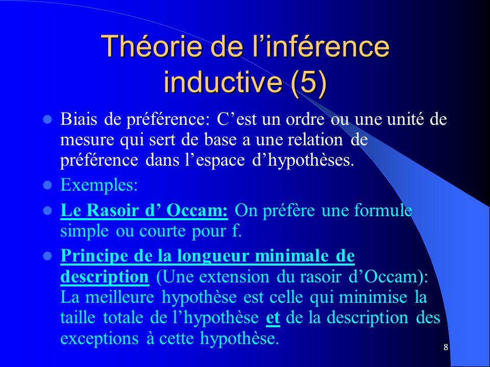 Théorie de l'inférence inductive (5)