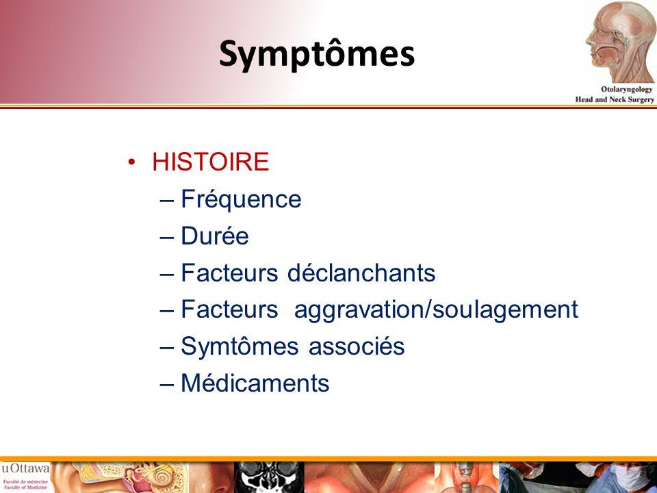Symptômes HISTOIRE Fréquence Durée Facteurs déclanchants