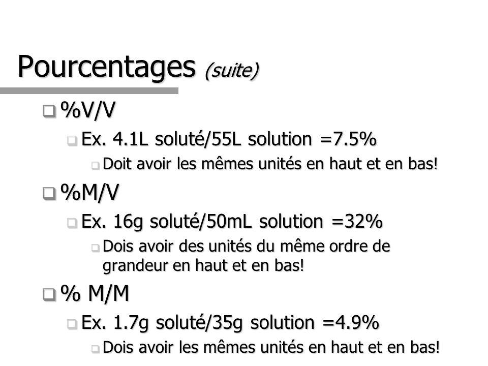 Pourcentages (suite) %V/V %M/V % M/M