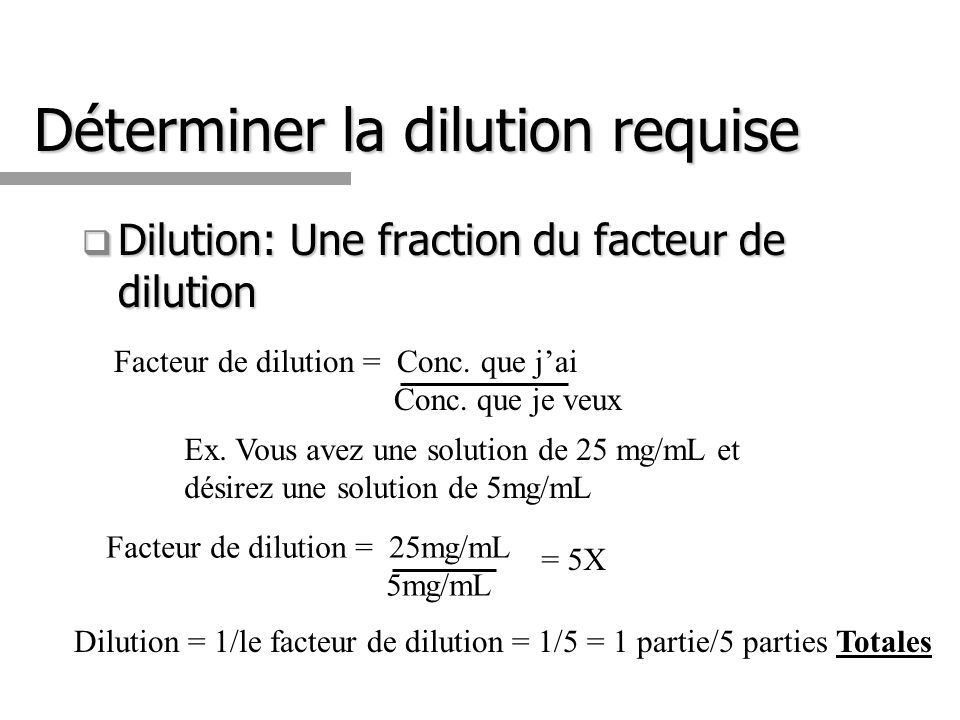 Déterminer la dilution requise