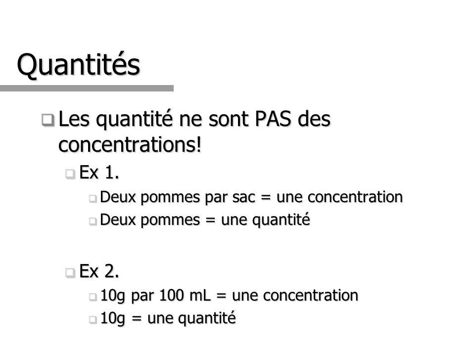 Quantités Les quantité ne sont PAS des concentrations! Ex 1. Ex 2.