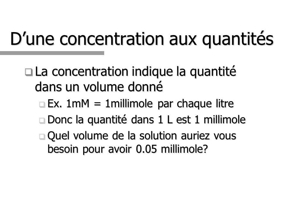 D'une concentration aux quantités