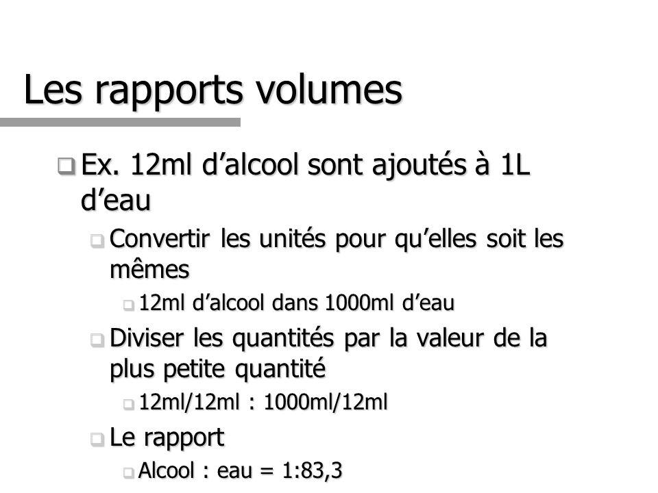 Les rapports volumes Ex. 12ml d'alcool sont ajoutés à 1L d'eau