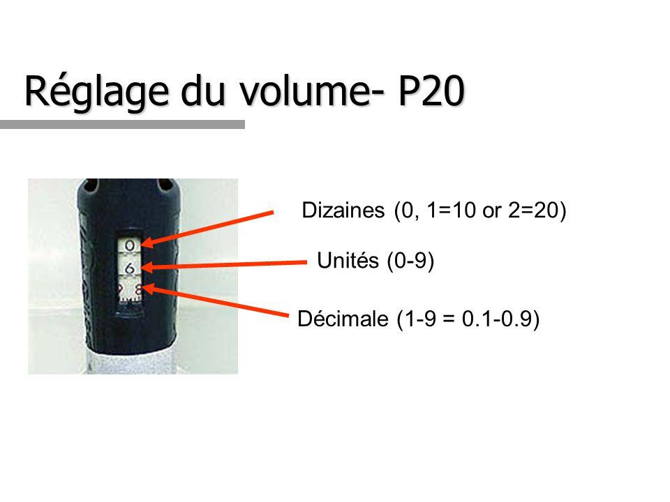 Réglage du volume- P20 Dizaines (0, 1=10 or 2=20) Unités (0-9)