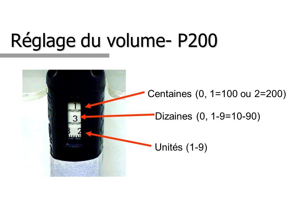 Réglage du volume- P200 Centaines (0, 1=100 ou 2=200)