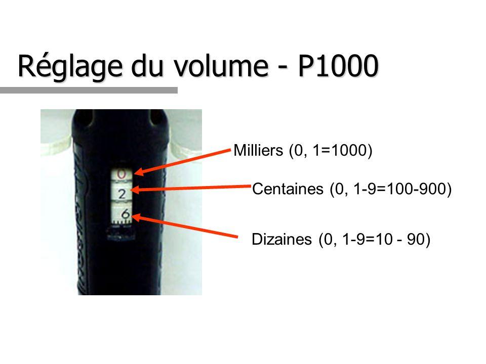 Réglage du volume - P1000 Milliers (0, 1=1000)