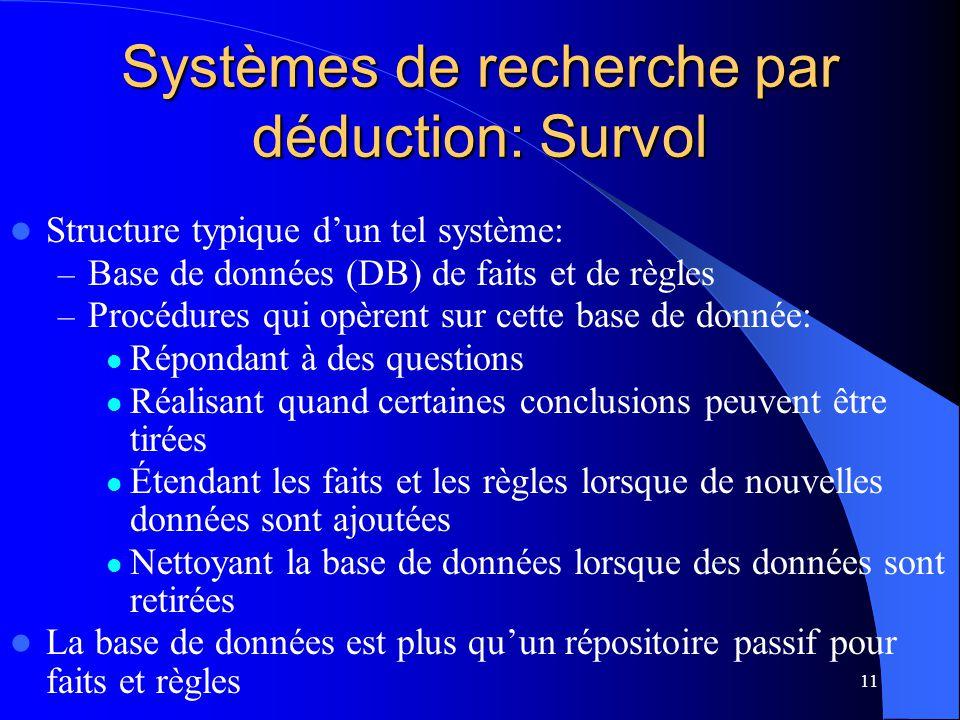 Systèmes de recherche par déduction: Survol