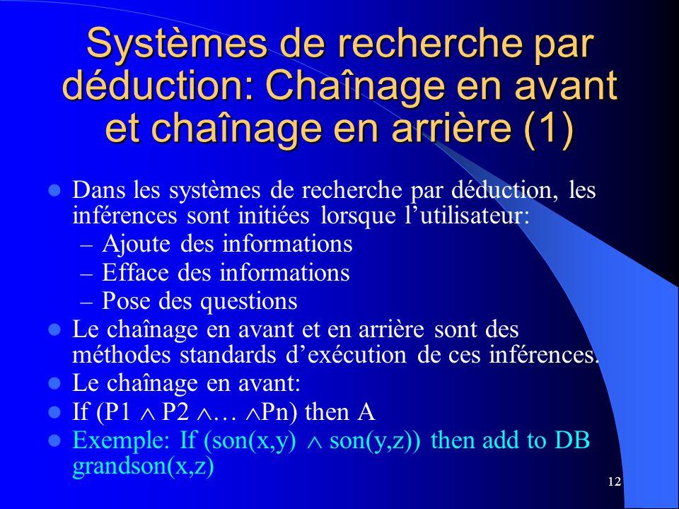 Systèmes de recherche par déduction: Chaînage en avant et chaînage en arrière (1)
