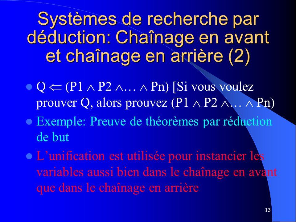 Systèmes de recherche par déduction: Chaînage en avant et chaînage en arrière (2)