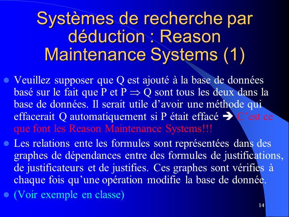 Systèmes de recherche par déduction : Reason Maintenance Systems (1)