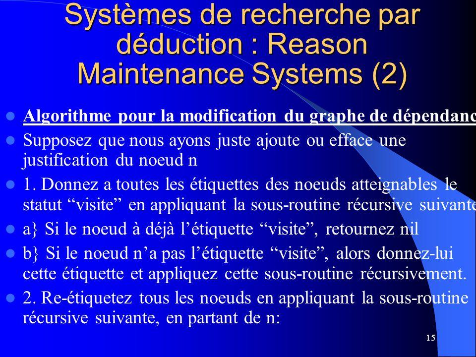 Systèmes de recherche par déduction : Reason Maintenance Systems (2)