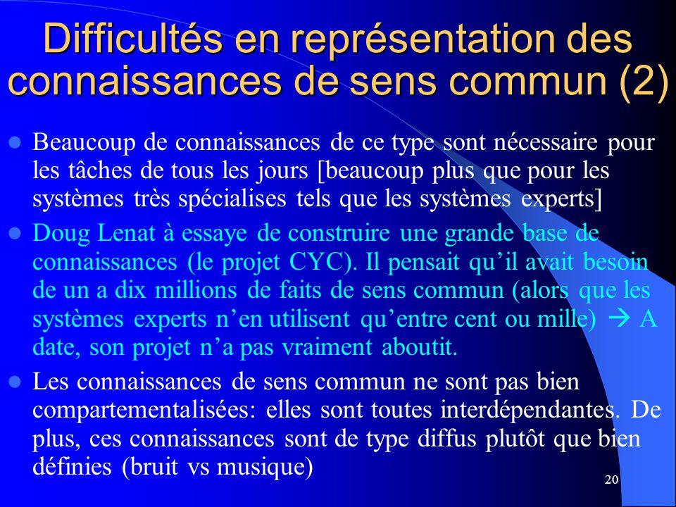 Difficultés en représentation des connaissances de sens commun (2)