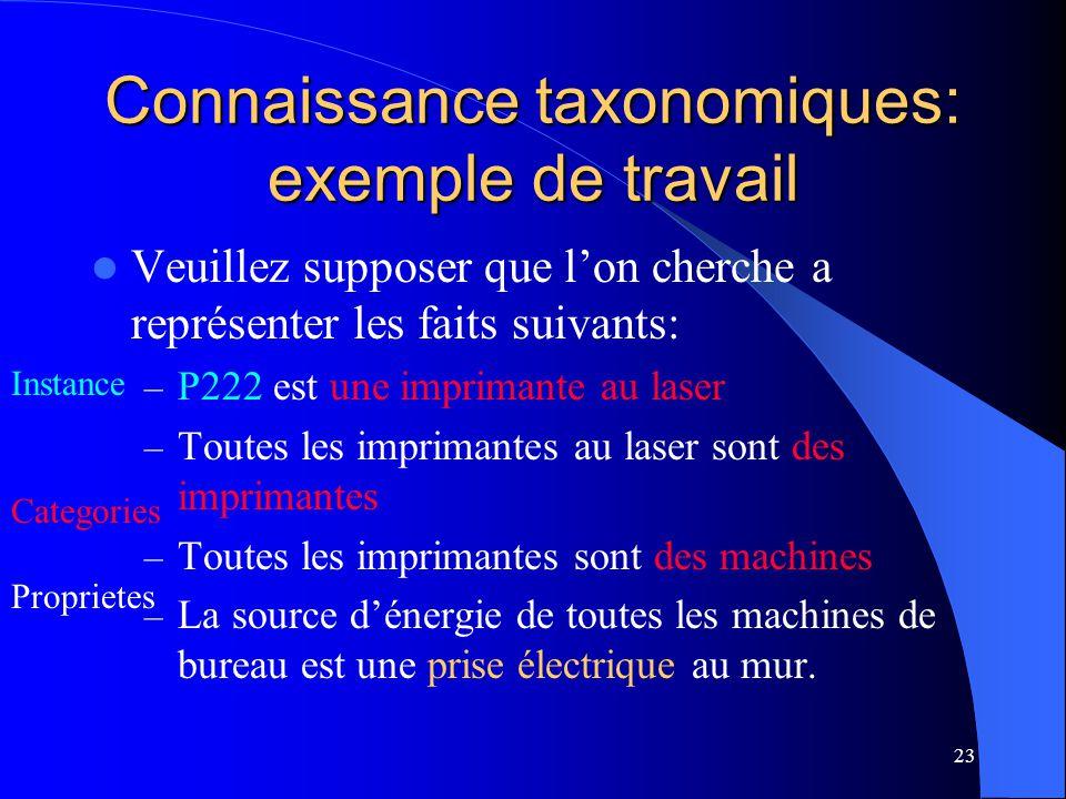 Connaissance taxonomiques: exemple de travail