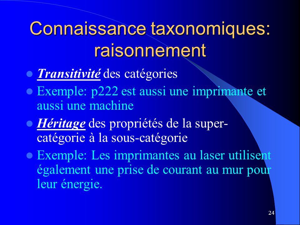 Connaissance taxonomiques: raisonnement