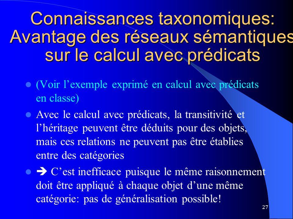 Connaissances taxonomiques: Avantage des réseaux sémantiques sur le calcul avec prédicats
