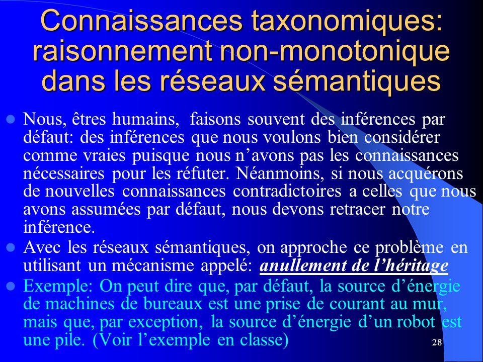 Connaissances taxonomiques: raisonnement non-monotonique dans les réseaux sémantiques