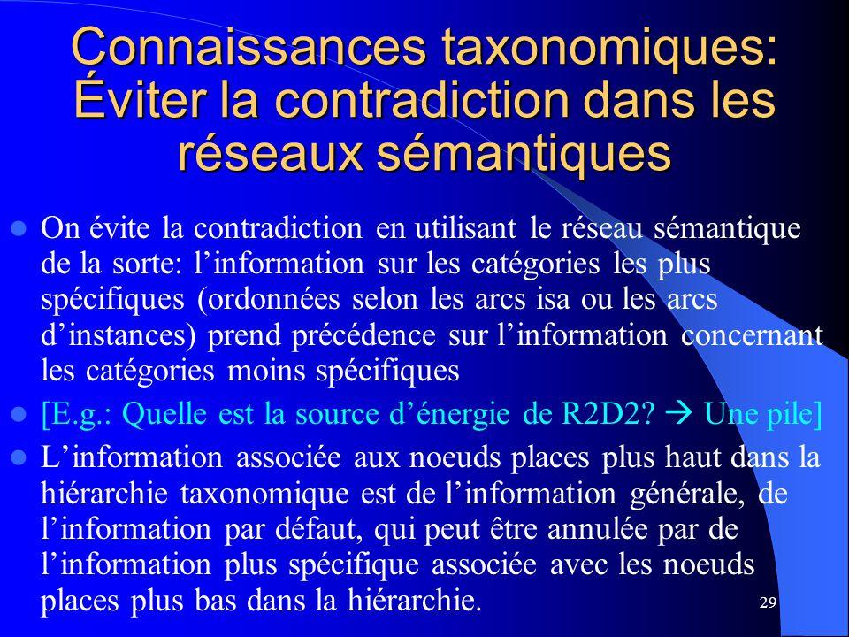 Connaissances taxonomiques: Éviter la contradiction dans les réseaux sémantiques