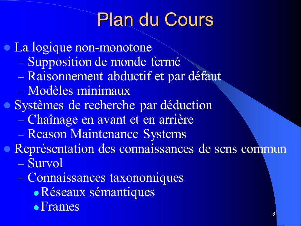 Plan du Cours La logique non-monotone Supposition de monde fermé