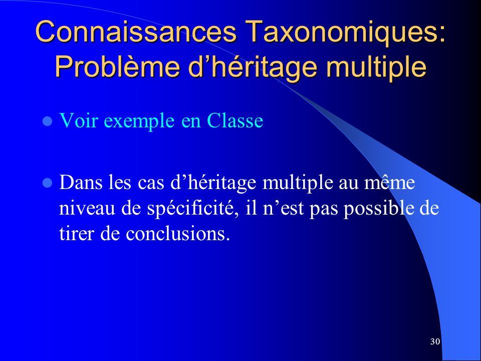 Connaissances Taxonomiques: Problème d'héritage multiple