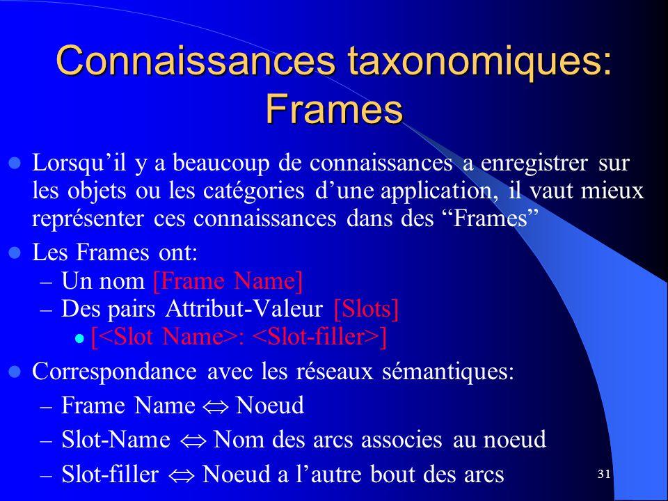 Connaissances taxonomiques: Frames