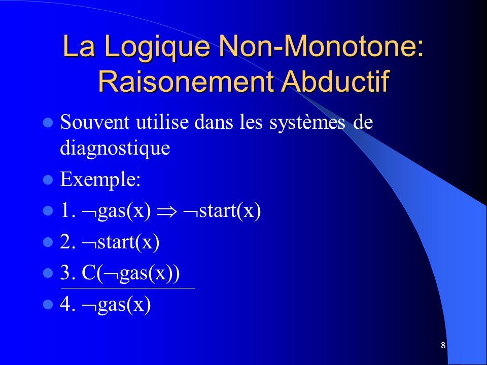 La Logique Non-Monotone: Raisonement Abductif
