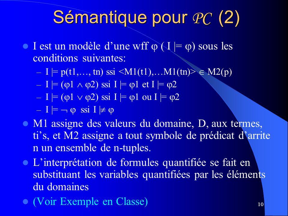 Sémantique pour PC (2) I est un modèle d'une wff  ( I |= ) sous les conditions suivantes: I |= p(t1,…, tn) ssi <M1(t1),…M1(tn)>  M2(p)