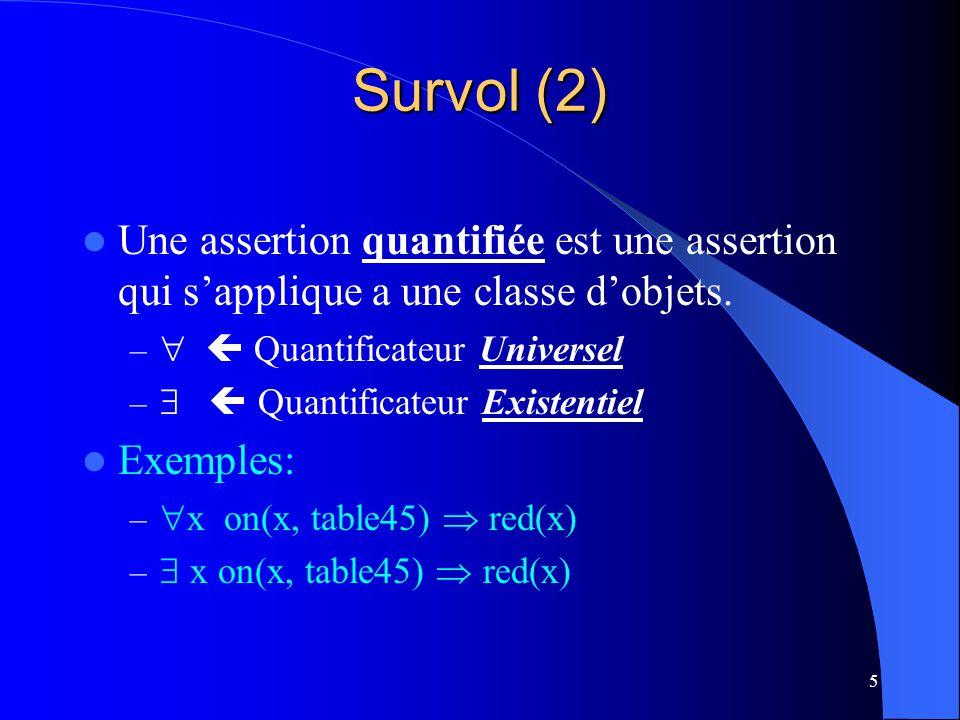 Survol (2) Une assertion quantifiée est une assertion qui s'applique a une classe d'objets.   Quantificateur Universel.