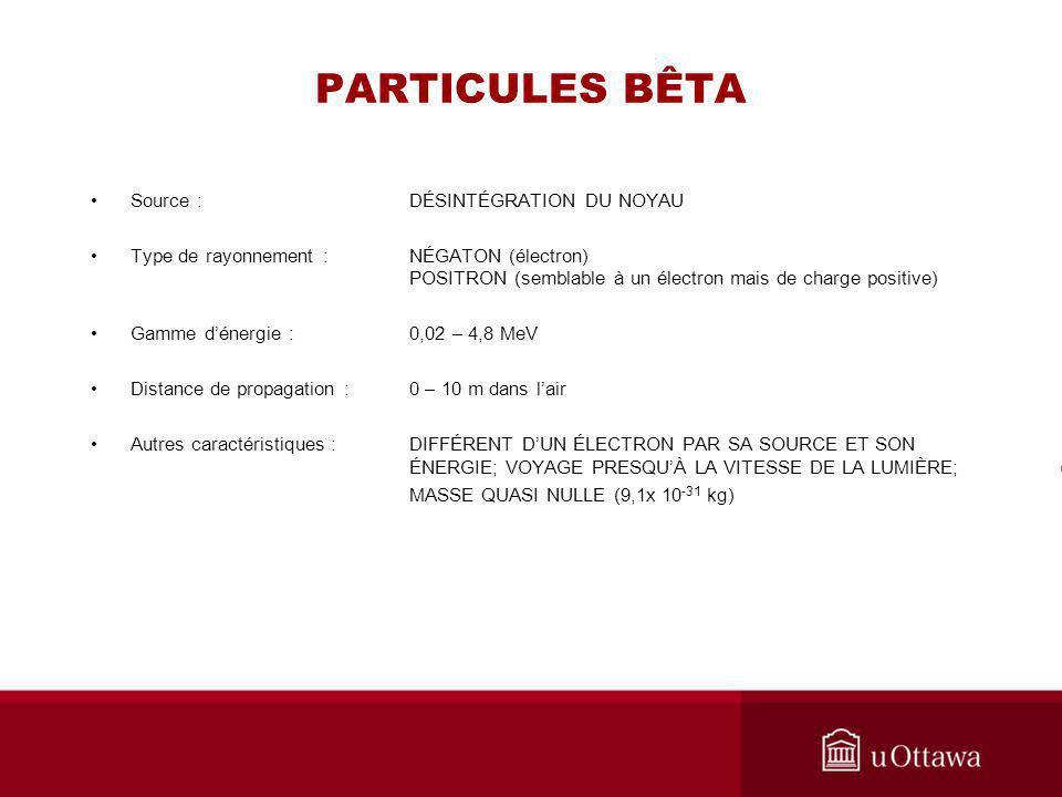 PARTICULES BÊTA Source : DÉSINTÉGRATION DU NOYAU