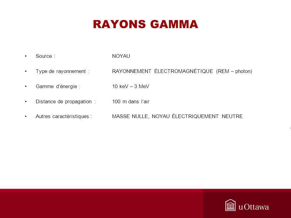 RAYONS GAMMA Source : NOYAU