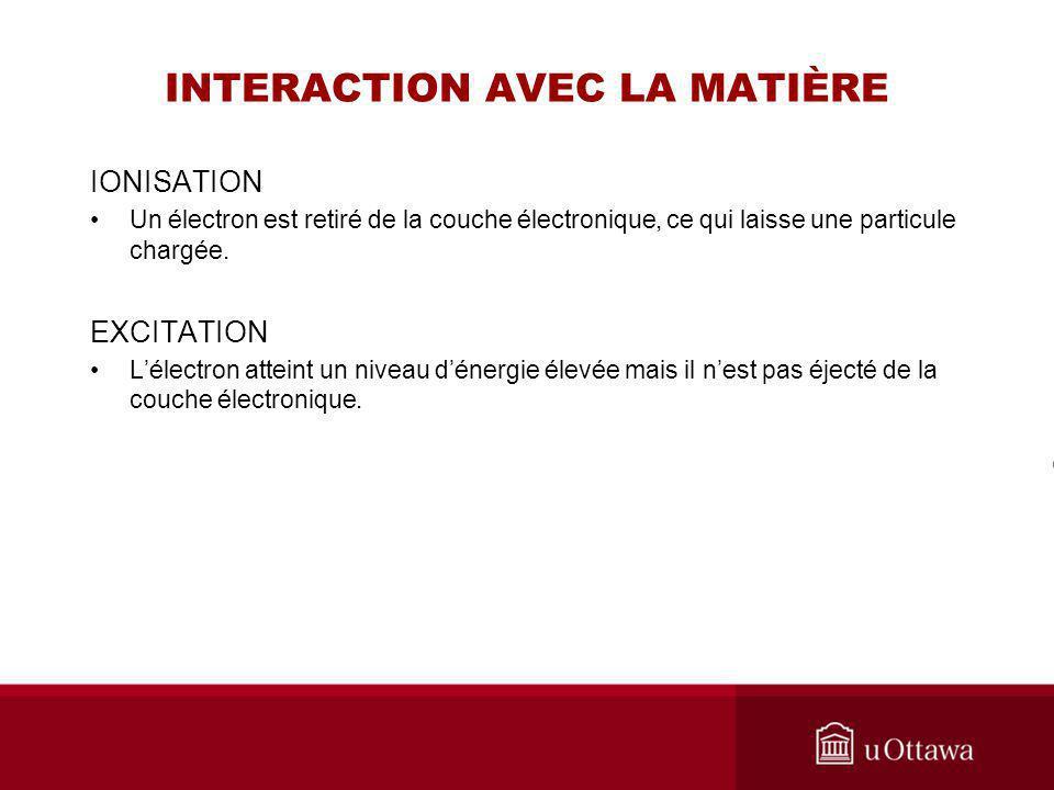 INTERACTION AVEC LA MATIÈRE