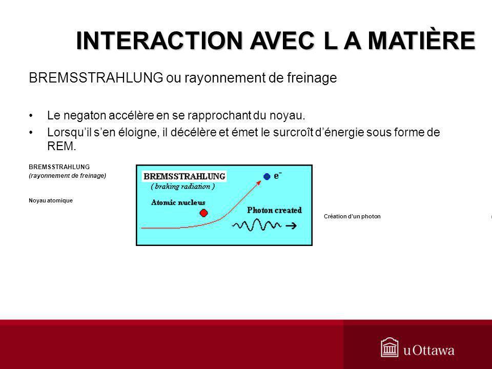INTERACTION AVEC L A MATIÈRE