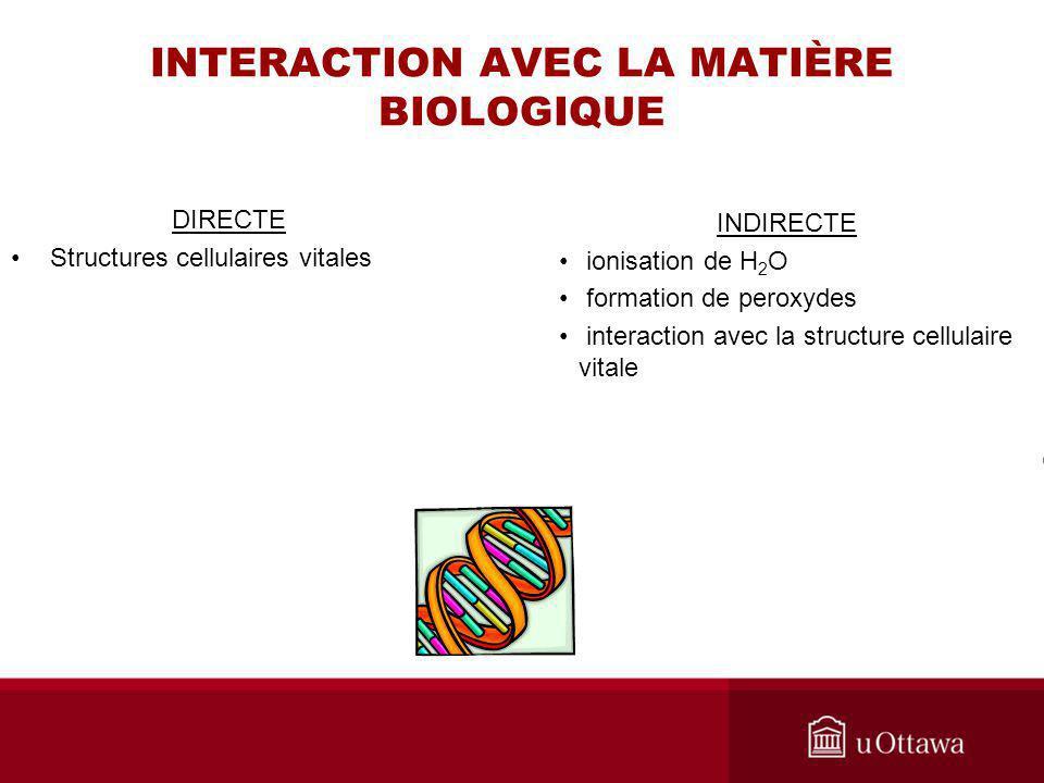 INTERACTION AVEC LA MATIÈRE BIOLOGIQUE