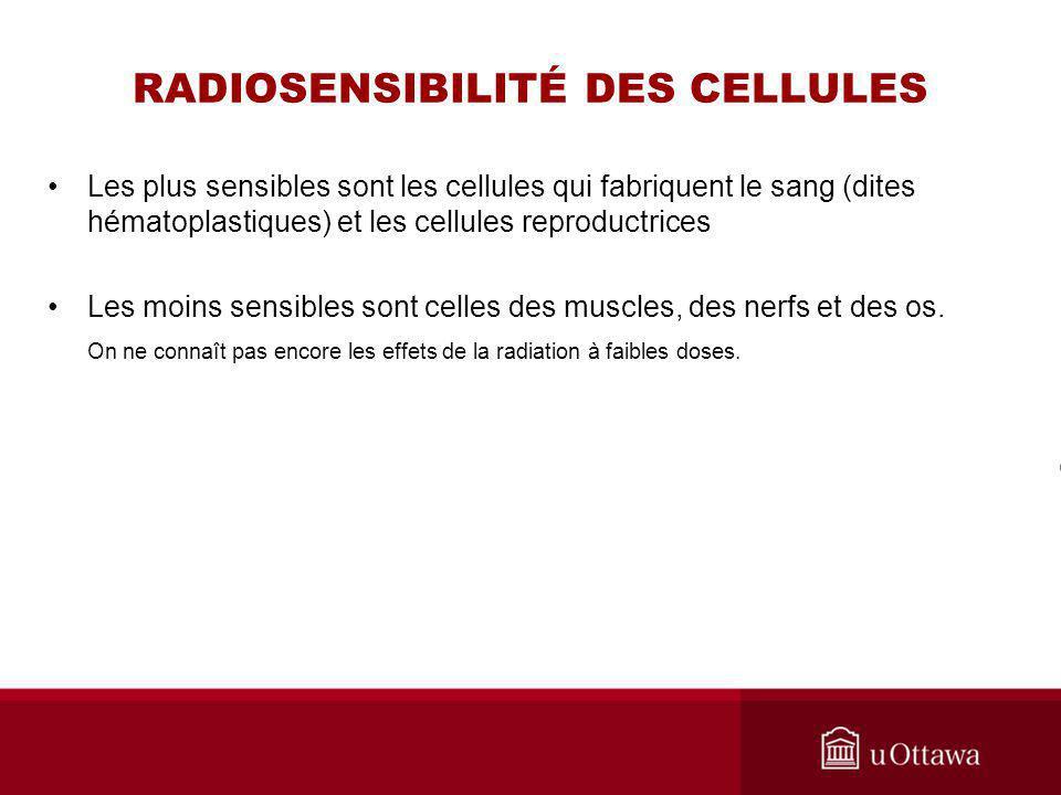 RADIOSENSIBILITÉ DES CELLULES