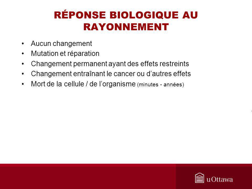 RÉPONSE BIOLOGIQUE AU RAYONNEMENT