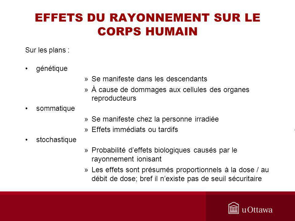 EFFETS DU RAYONNEMENT SUR LE CORPS HUMAIN