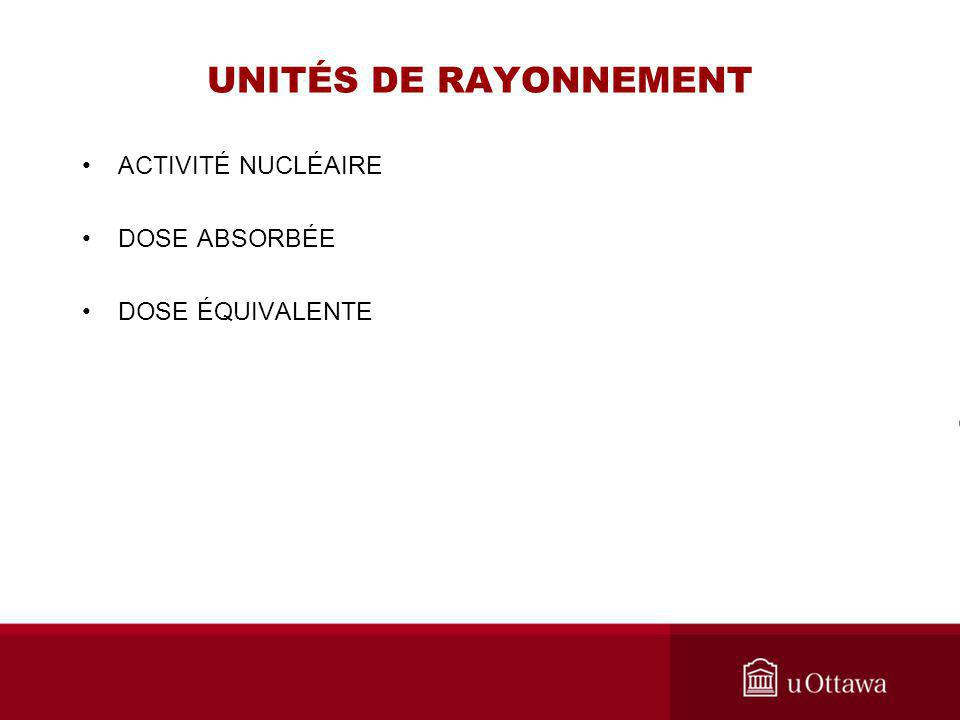 UNITÉS DE RAYONNEMENT ACTIVITÉ NUCLÉAIRE DOSE ABSORBÉE