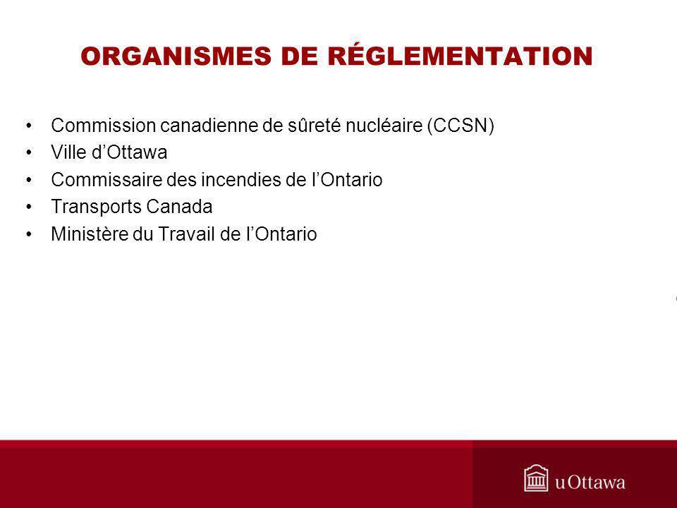 ORGANISMES DE RÉGLEMENTATION