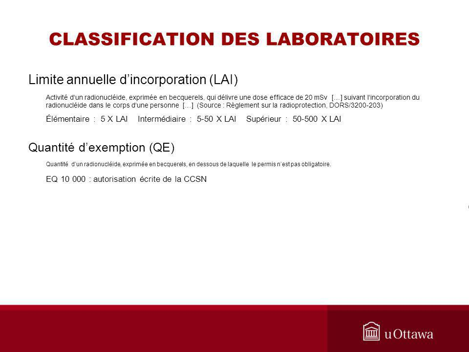 CLASSIFICATION DES LABORATOIRES