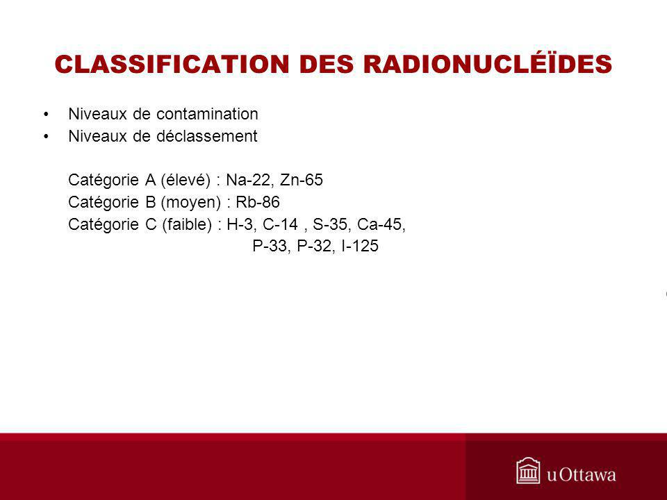 CLASSIFICATION DES RADIONUCLÉÏDES