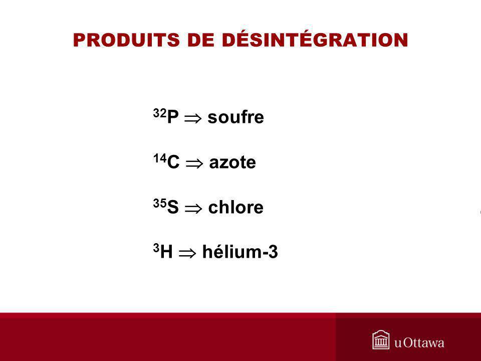 PRODUITS DE DÉSINTÉGRATION