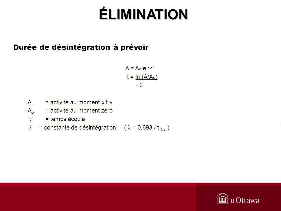 ÉLIMINATION Durée de désintégration à prévoir A = Ao e -  t