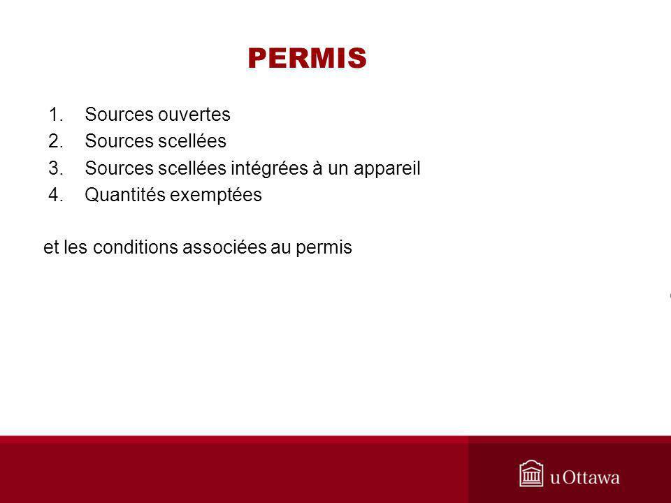 PERMIS 1. Sources ouvertes 2. Sources scellées