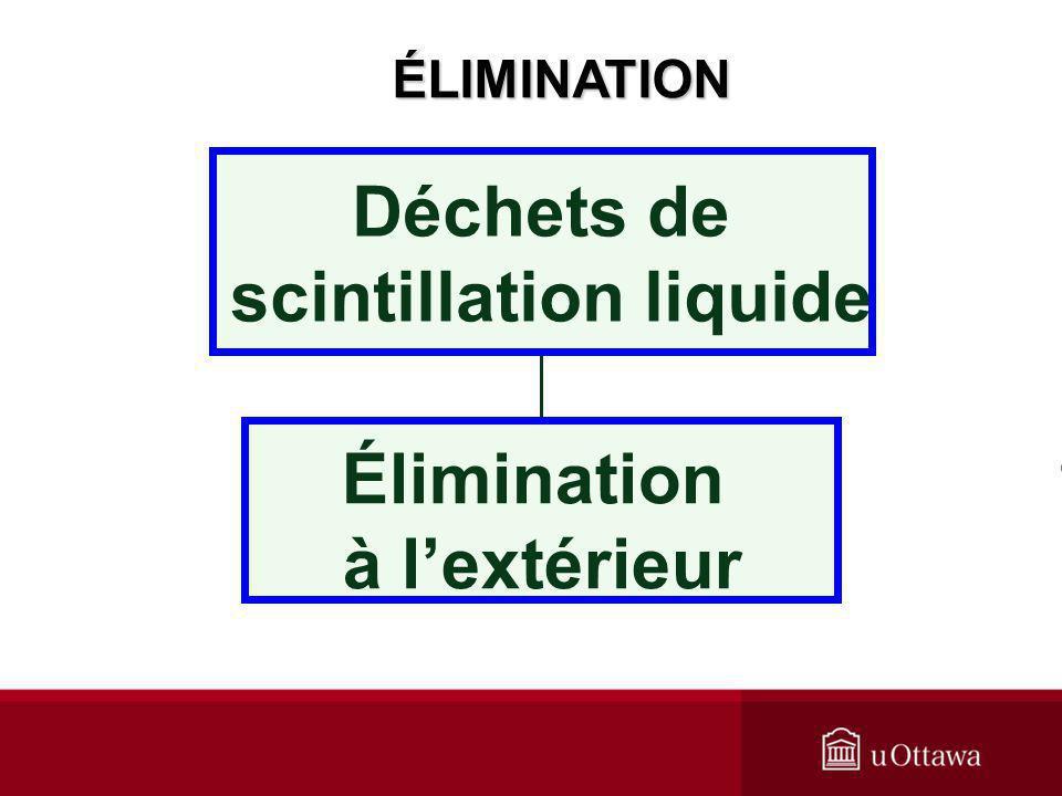 Élimination à l'extérieur scintillation liquide