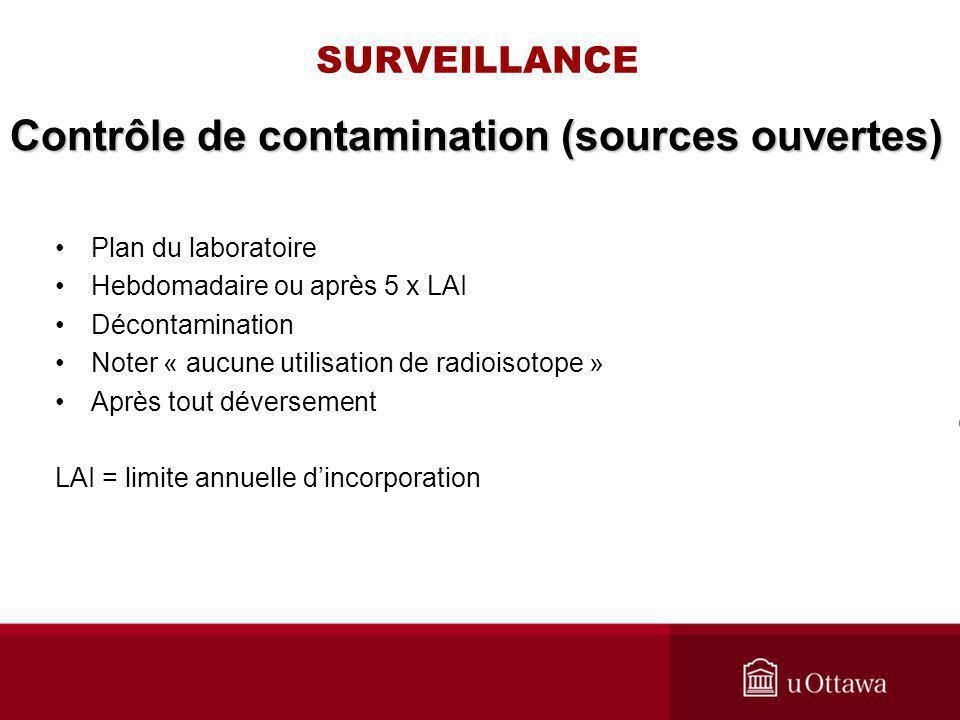 Contrôle de contamination (sources ouvertes)