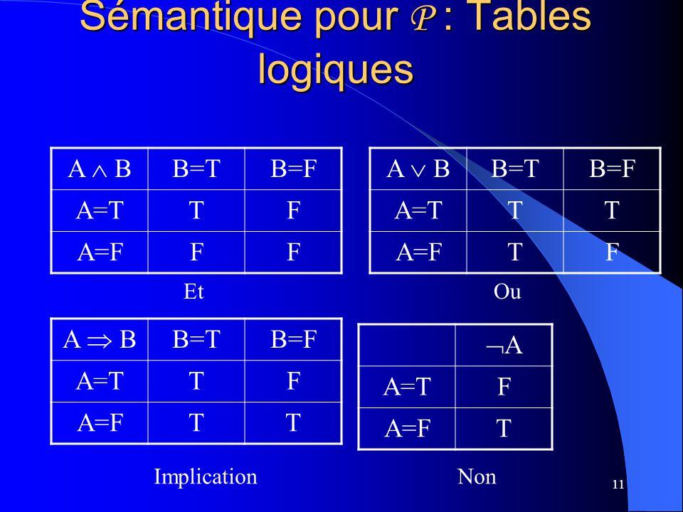 Sémantique pour P : Tables logiques