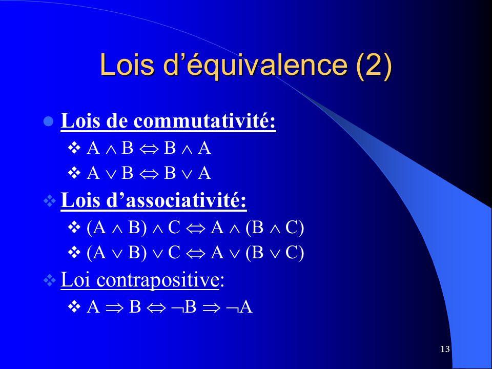 Lois d'équivalence (2) Lois de commutativité: Lois d'associativité: