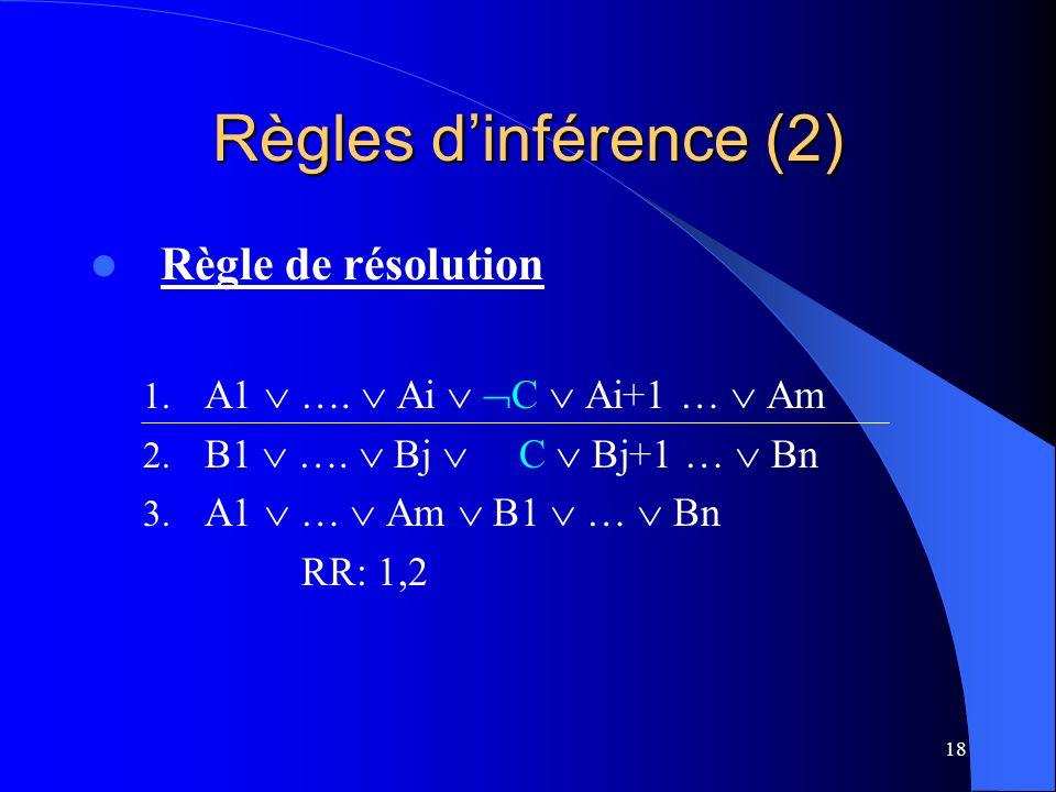 Règles d'inférence (2) Règle de résolution